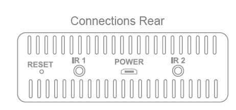 conection rear centero box